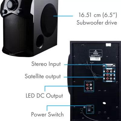 Zebronics INDIE 105 W Bluetooth Home Theatre (Black, 4.1 Channel)
